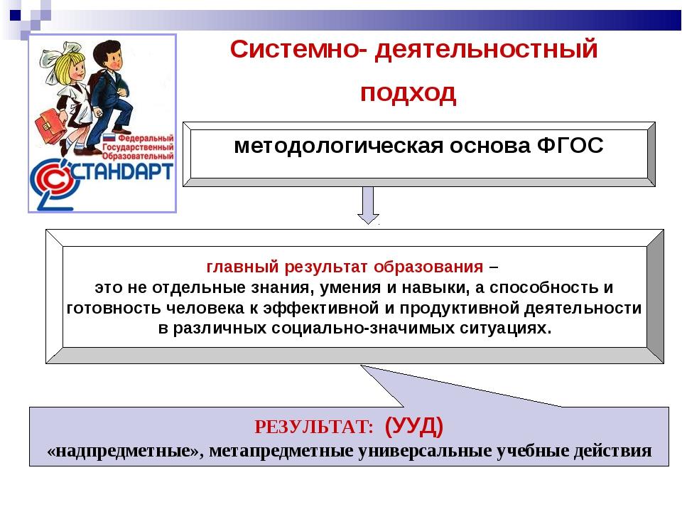 Системно- деятельностный подход методологическая основа ФГОС главный результа...