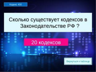 Вернуться к таблице Сколько существует кодексов в Законодательстве РФ ? 20 ко