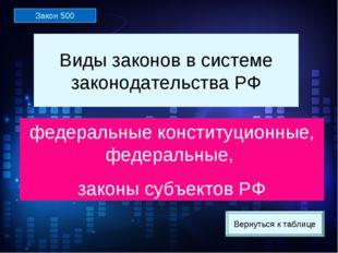 Вернуться к таблице Виды законов в системе законодательства РФ федеральные ко