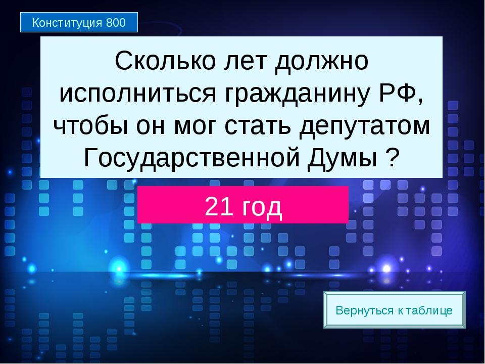 Вернуться к таблице Сколько лет должно исполниться гражданину РФ, чтобы он мо...