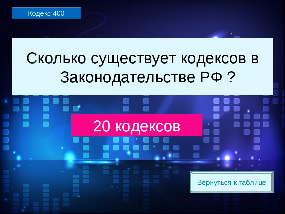 Вернуться к таблице Сколько существует кодексов в Законодательстве РФ ? 20 ко...