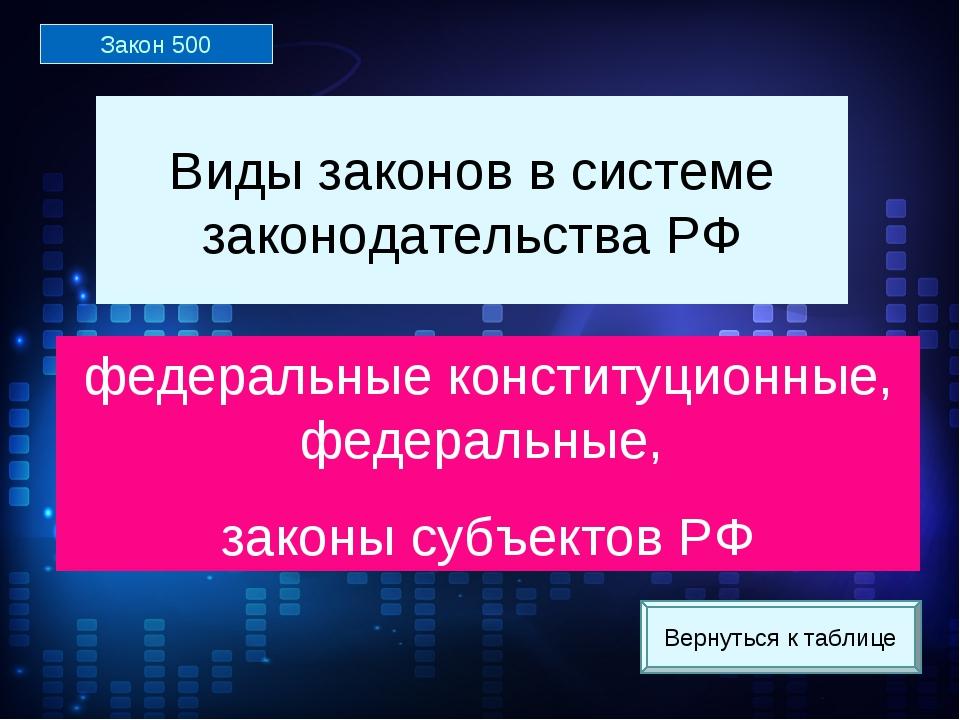 Вернуться к таблице Виды законов в системе законодательства РФ федеральные ко...