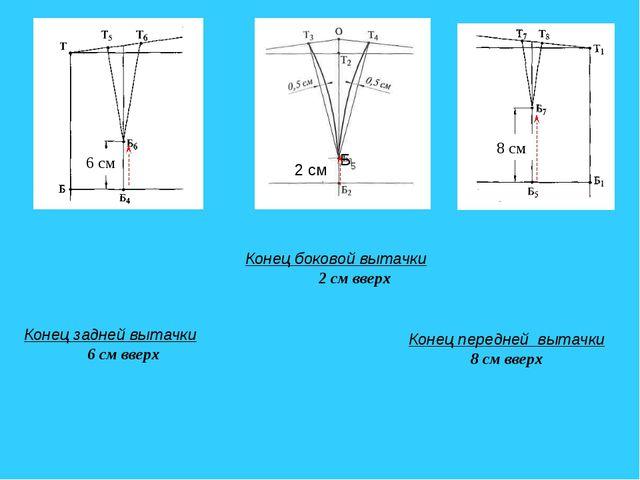 Конец боковой вытачки 2 см вверх 2 см 2 см Б5 Конец задней вытачки 6 см вверх...