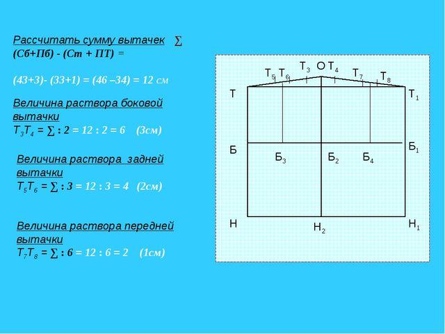 Рассчитать сумму вытачек ∑ (Сб+Пб) - (Ст + ПТ) = (43+3)- (33+1) = (46 –34) =...