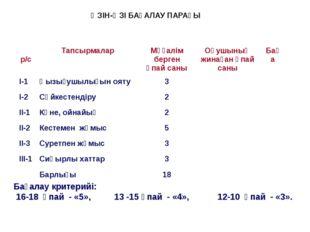 ӨЗІН-ӨЗІ БАҒАЛАУ ПАРАҒЫ Бағалау критерийі: 16-18 ұпай - «5», 13 -15 ұпай - «4
