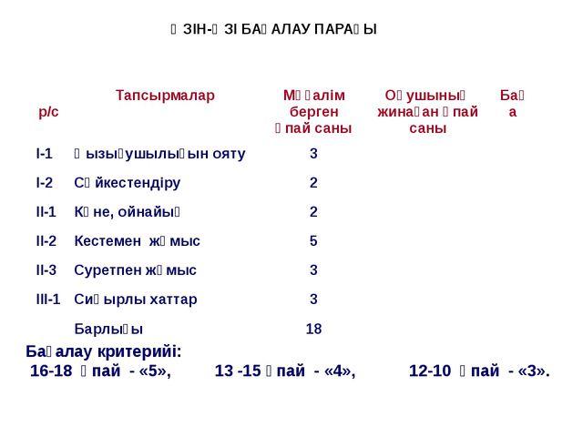 ӨЗІН-ӨЗІ БАҒАЛАУ ПАРАҒЫ Бағалау критерийі: 16-18 ұпай - «5», 13 -15 ұпай - «4...