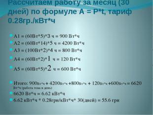 A1 = (60Вт*5)*3 ч = 900 Вт*ч A2 = (60Вт*14)*5 ч = 4200 Вт*ч А3 = (100Вт*2)*4
