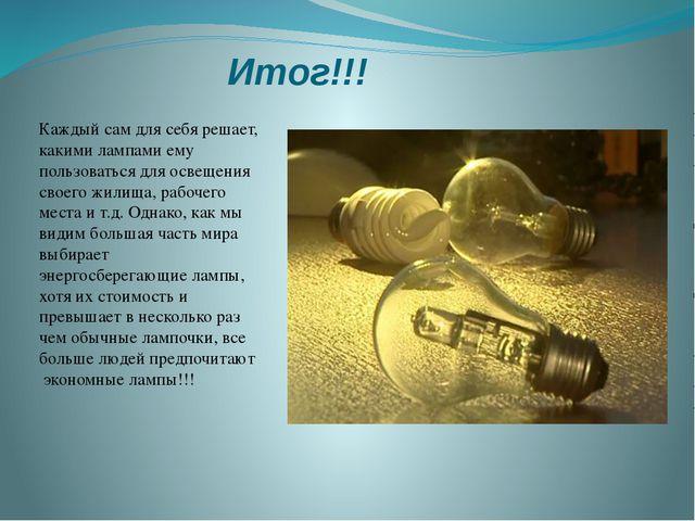 Итог!!! Каждый сам для себя решает, какими лампами ему пользоваться для осве...