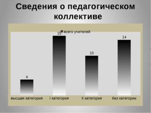 Призеры районных, областных и республиканских олимпиад по казахскому языку