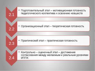 Система компетентностиучителя Система компетентности завуча 3.Компетентность