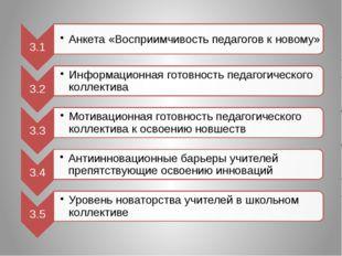 Система компетентности учителя Система компетентности завуча 5. Компетентност