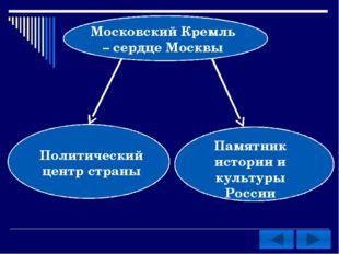 Московский Кремль – сердце Москвы Политический центр страны Памятник истории