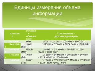 Единицы измерения объема информации Название Условное обозначение Соотношение