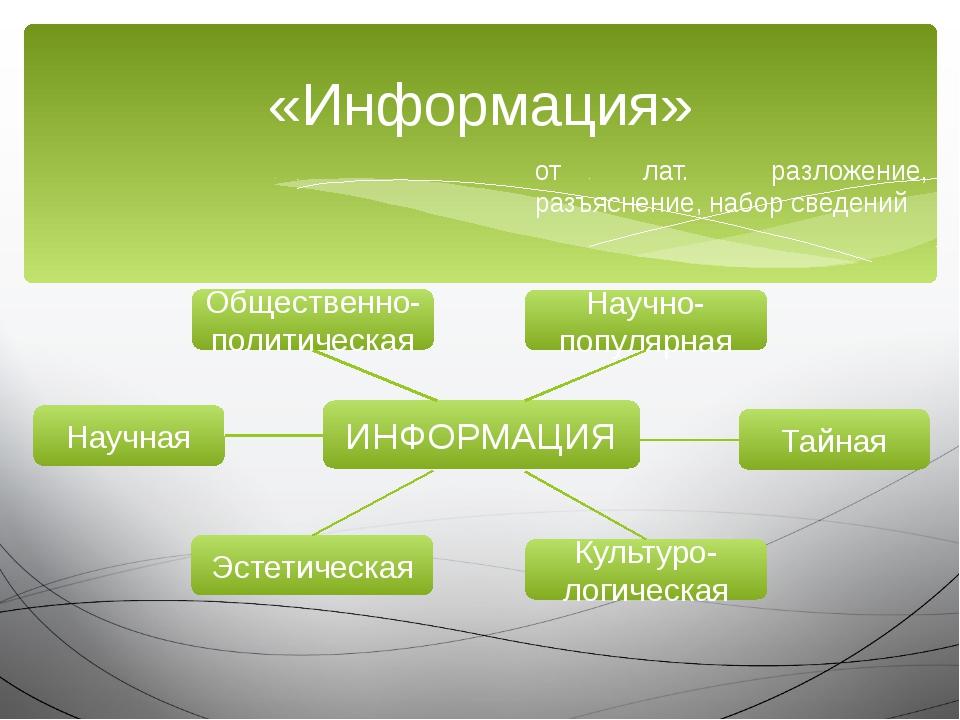 «Информация» от лат. разложение, разъяснение, набор сведений ИНФОРМАЦИЯ Научн...