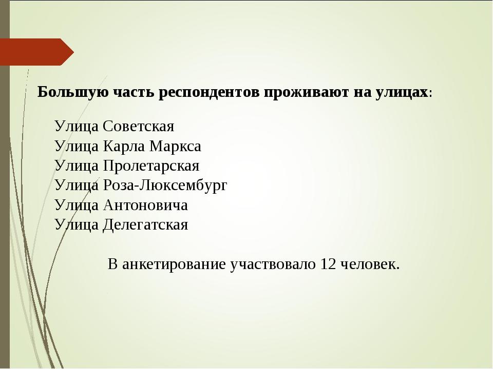Большую часть респондентов проживают на улицах: Улица Советская Улица Карла М...