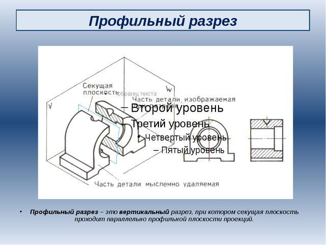 Профильный разрез Профильный разрез – это вертикальный разрез, при котором се...