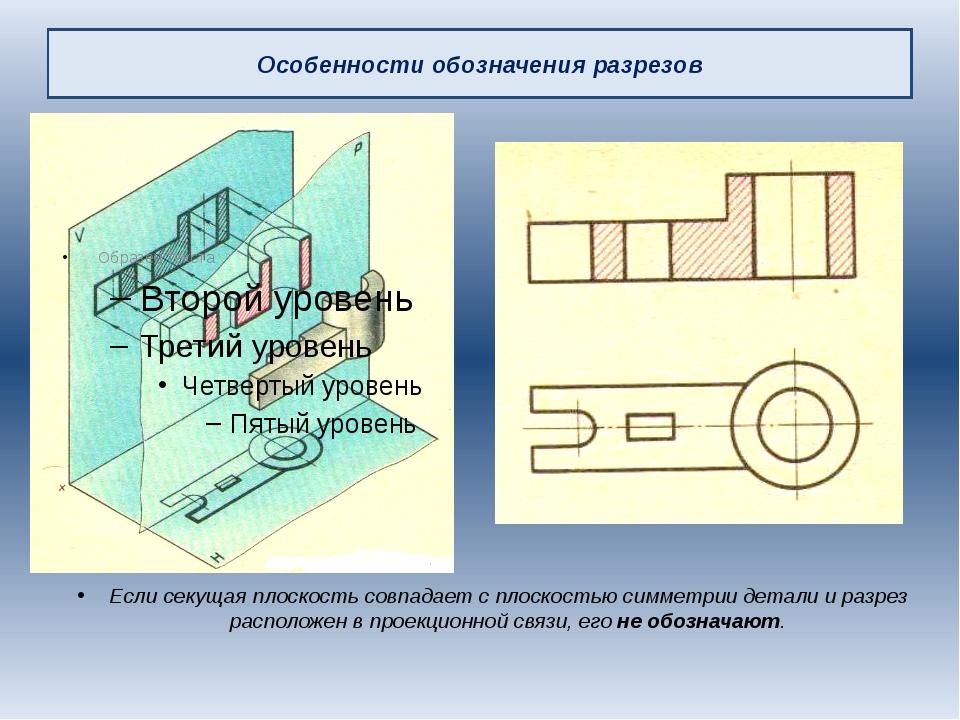 Особенности обозначения разрезов Если секущая плоскость совпадает с плоскость...