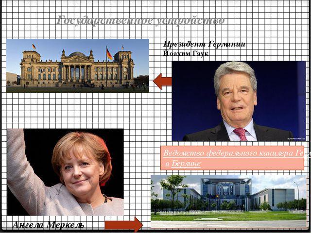 Государственное устройство Ведомство федерального канцлера Германии в Берлине...