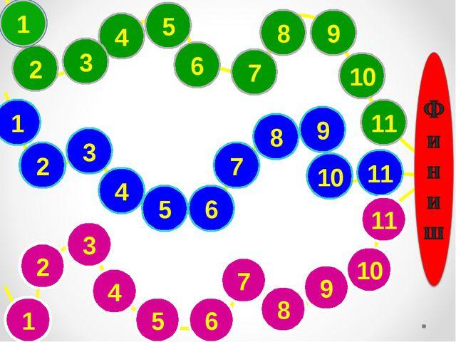 11 10 9 8 7 6 5 4 3 2 11 10 9 8 7 6 5 4 3 2 1 11 10 9 2 3 7 8 1 5 6 4