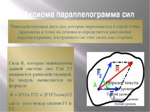 4. Аксиома параллелограмма сил Равнодействующая двух сил, которые пересекаютс
