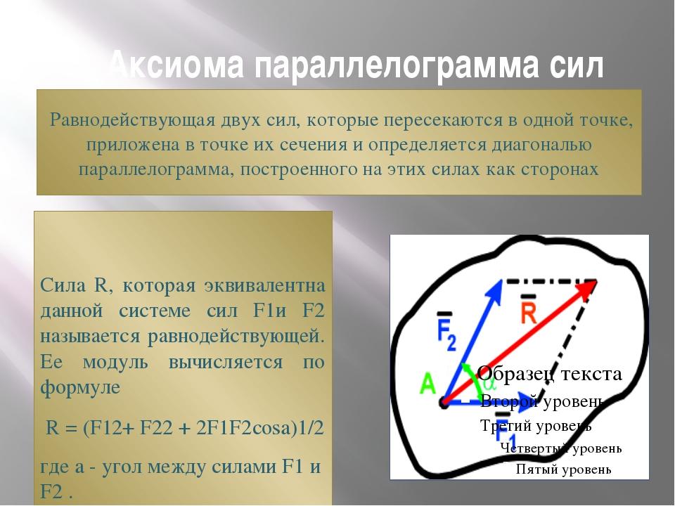 4. Аксиома параллелограмма сил Равнодействующая двух сил, которые пересекаютс...