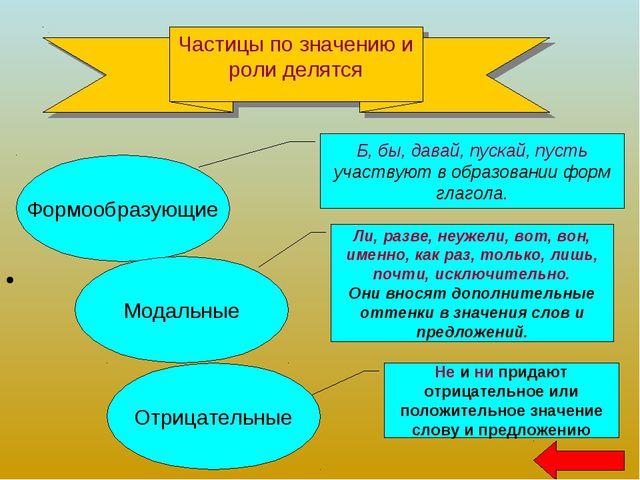 Частицы по значению и роли делятся Формообразующие Модальные Отрицательные Б...