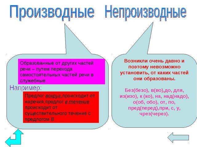Образованные от других частей речи – путем перехода самостоятельных частей ре...