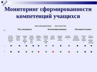 Мониторинг сформированности компетенций учащихся №МЕТАПРЕДМЕТНЫЕ РЕЗУЛЬТАТЫ