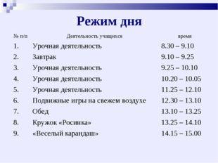 Режим дня № п/пДеятельность учащихсявремя 1.Урочная деятельность8.30 – 9.