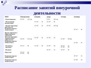 Расписание занятий внеурочной деятельности ФИОПонедельниквторниксредачетв