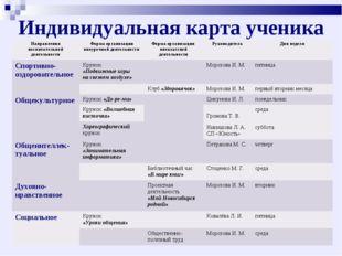 Индивидуальная карта ученика