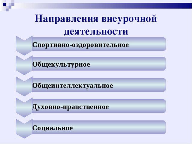 Направления внеурочной деятельности