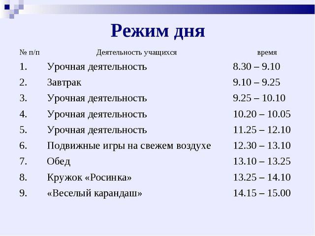 Режим дня № п/пДеятельность учащихсявремя 1.Урочная деятельность8.30 – 9....