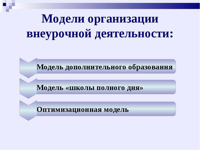 Модели организации внеурочной деятельности: