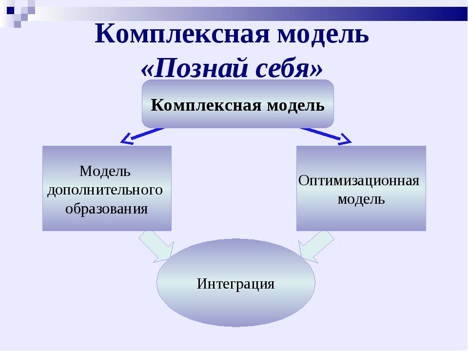Комплексная модель «Познай себя» Комплексная модель Интеграция Модель дополни...