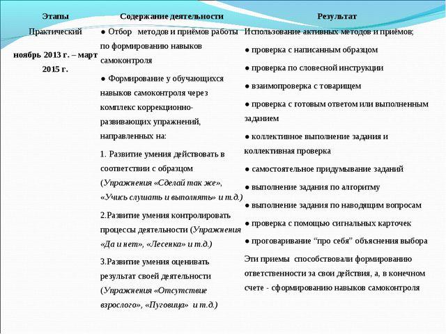 ЭтапыСодержание деятельностиРезультат Практический ноябрь 2013 г. – март 20...