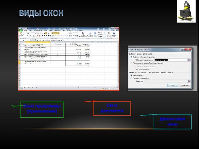 Окно программы (приложения) Окно документа Диалоговое окно