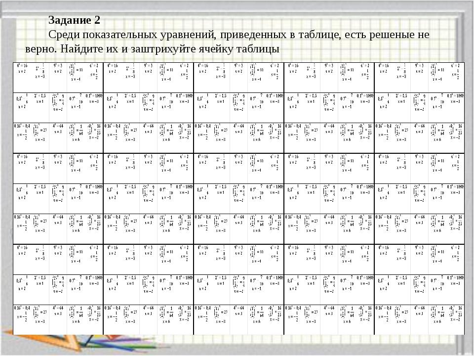 Задание 2 Среди показательных уравнений, приведенных в таблице, есть решеные...