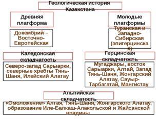 Геологическая история Казахстана Древняя платформа Молодые платформы Докембри