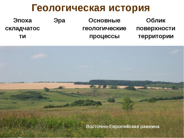 Геологическая история Восточно-Европейская равнина Эпоха складчатости Эра Осн...