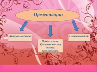 Презентации Предложение. Грамматическая основа предложения. Диаграмма Венна