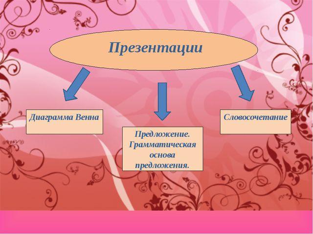 Презентации Предложение. Грамматическая основа предложения. Диаграмма Венна...