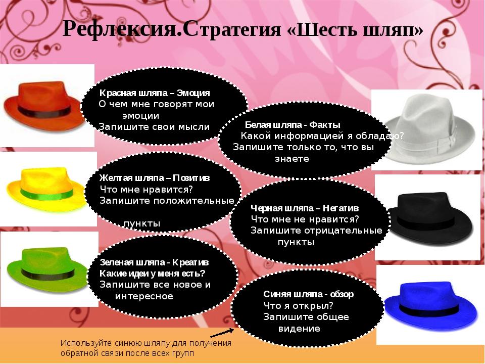 Используйте синюю шляпу для получения обратной связи после всех групп Рефлек...