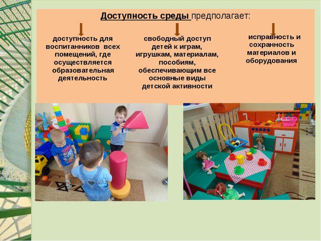 Доступность среды предполагает: доступность для воспитанников всех помещен...