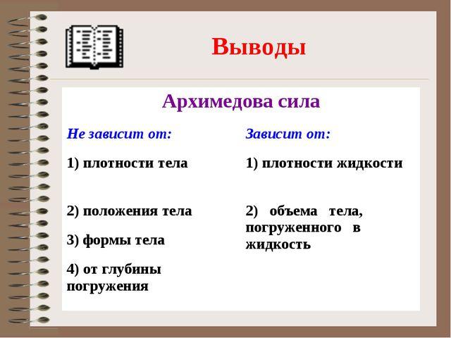 Выводы Архимедова сила Не зависит от:Зависит от: 1) плотности тела1) плотн...
