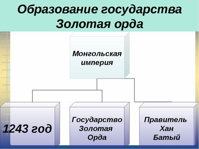 Образование государства Золотая орда
