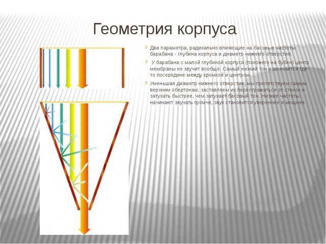 Геометрия корпуса Два параметра, радикально влияющие на басовые частоты бара...