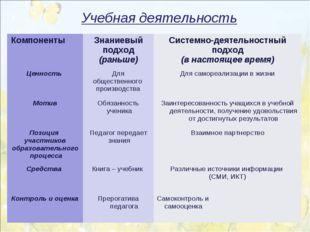 Учебная деятельность Компоненты Знаниевый подход (раньше)Системно-деятельно