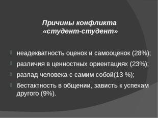 Причины конфликта «студент-студент» неадекватность оценок и самооценок (28%);