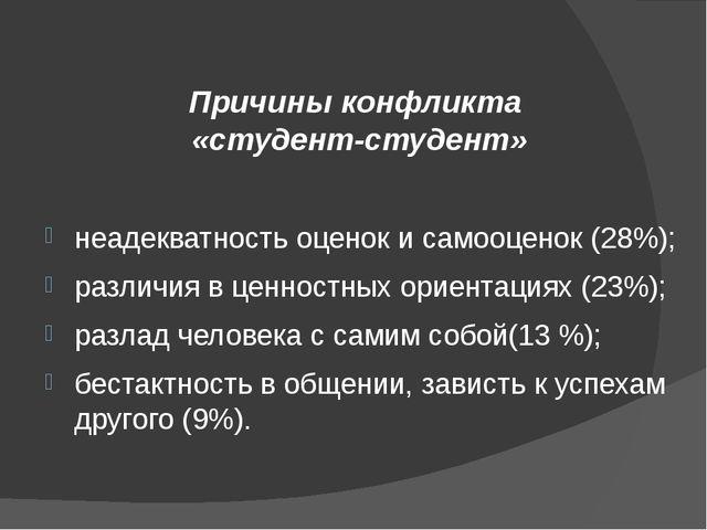 Причины конфликта «студент-студент» неадекватность оценок и самооценок (28%);...